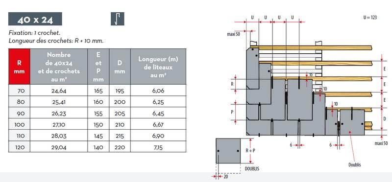 Crochets et dimensions liteaux pour ardoise fibrociment
