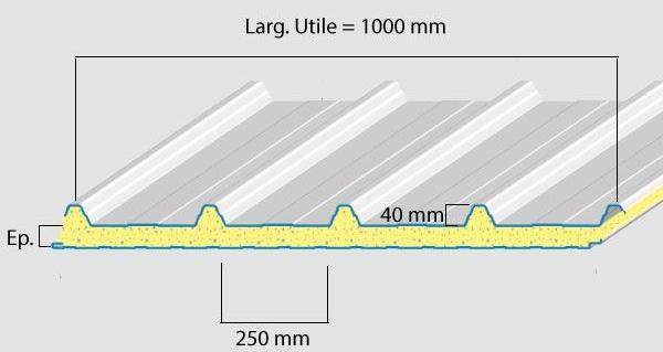 problème de positionnement de faîtière bac acier