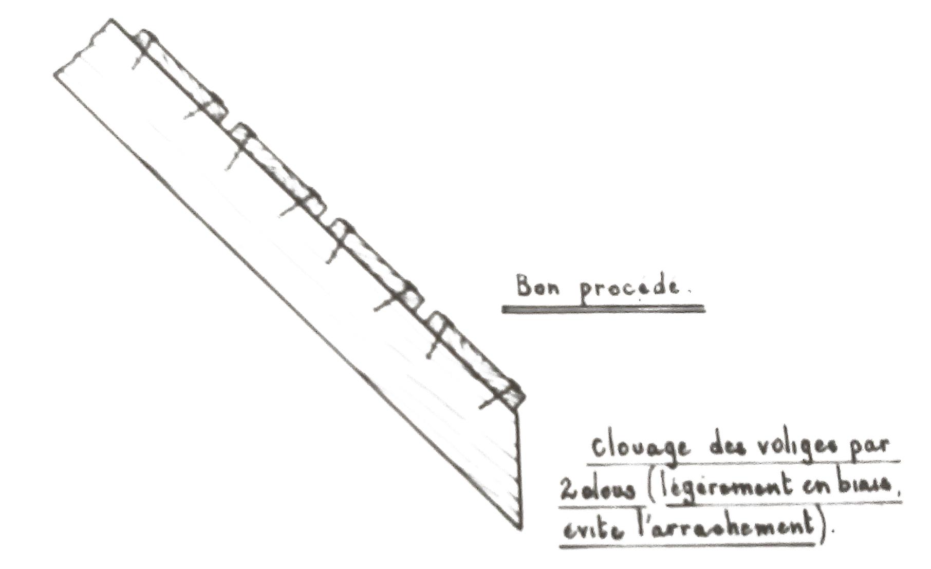 Couverture zinc joint debout