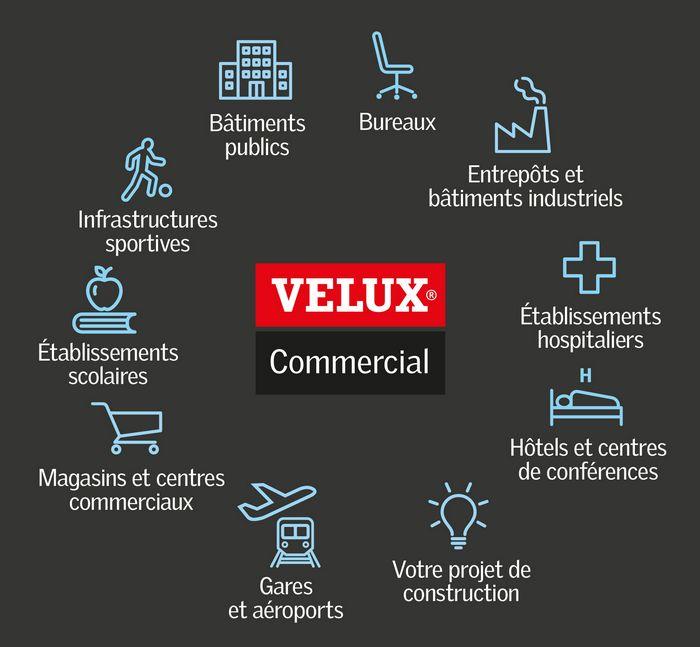 Le groupe Velux achète l'Allemand Jet Group