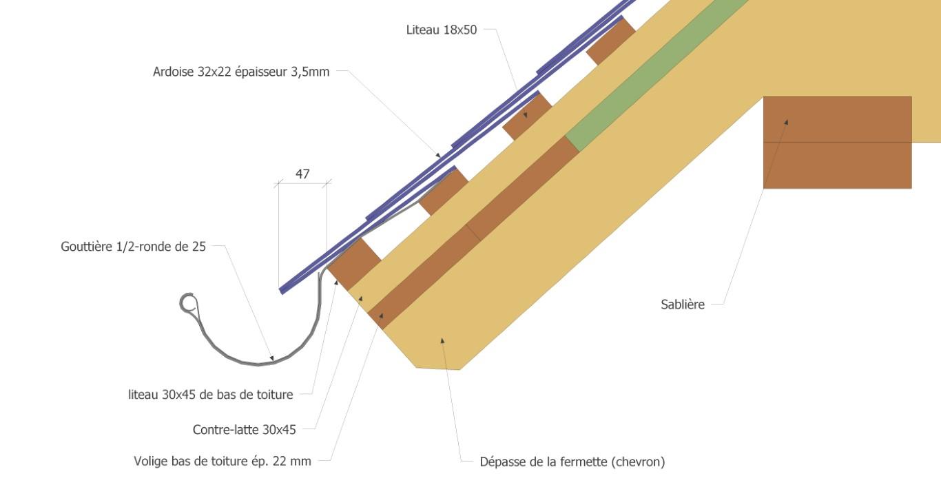 Bas de toiture couverture ardoise - démarrer le chantier