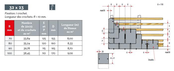 Rénovation couverture ardoise synthétique 32x22