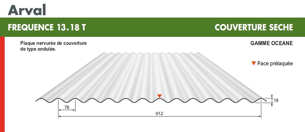 Tôle ondulée petites ondes