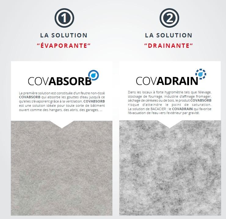 Condensation bac acier