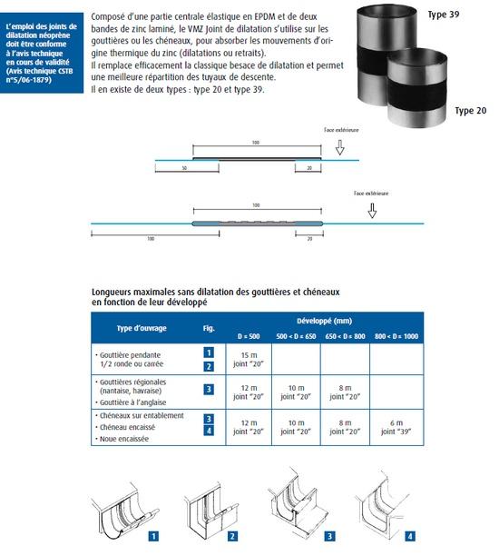 Avis sur mastic / silicone pour zinc