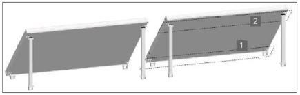 Pénétration de toiture zinc et panneaux solaires
